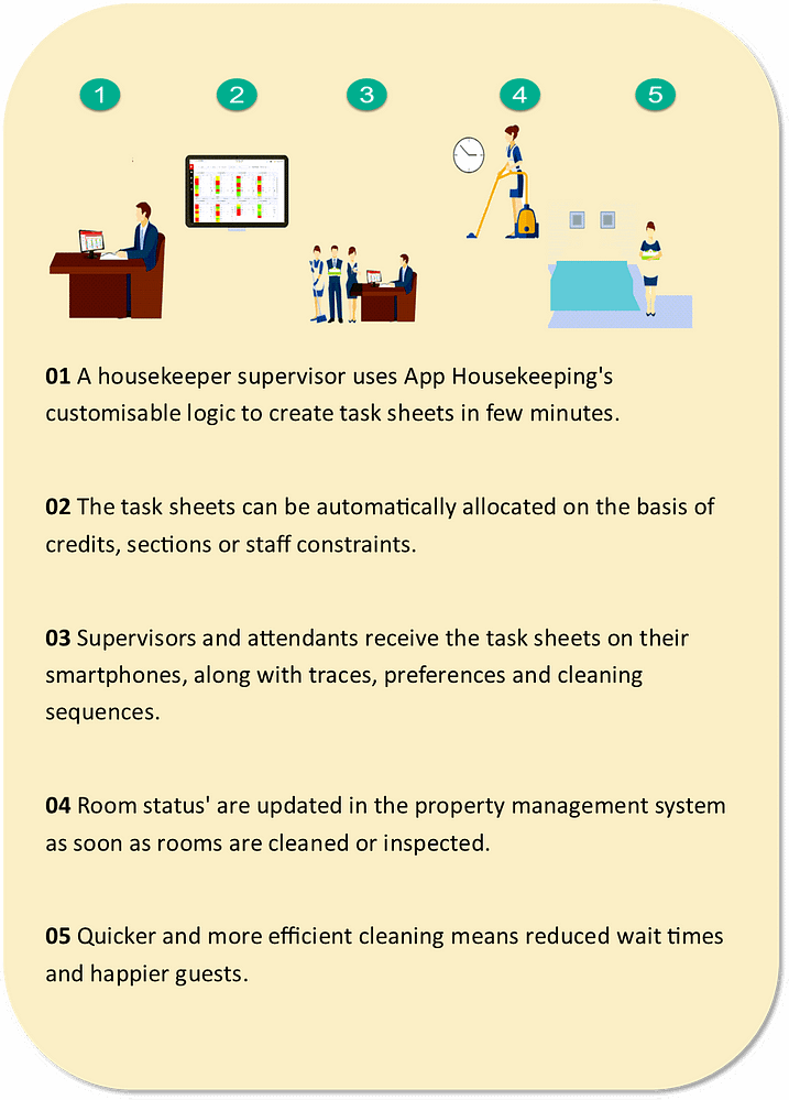 Daily hotel maintenance checklist
